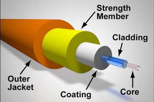 Cáp quang được làm bằng từ chất liệu gì