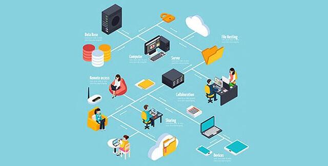 Định nghĩa mạng LAN là gì