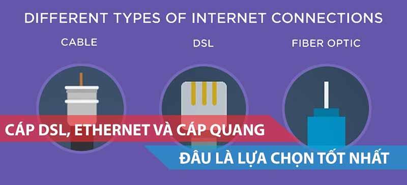 So sánh cáp DSL, cáp ethernet và cáp quang